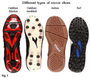Different Types of Soccer Cleats